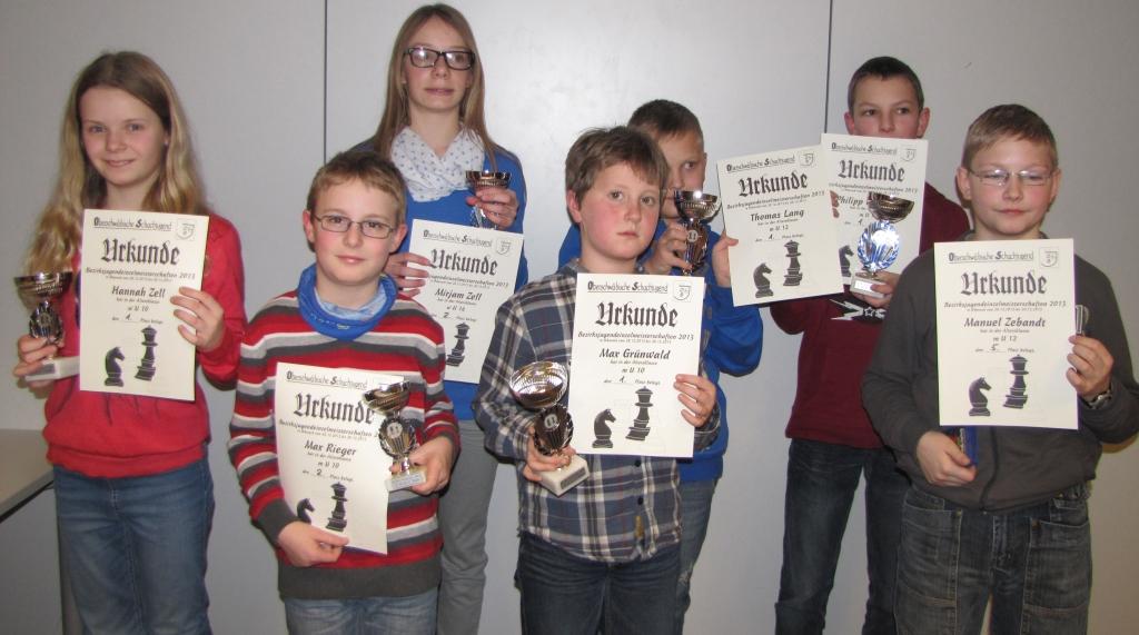 Erfolgreiche Jedesheimer Jugend bei der BJEM 2013